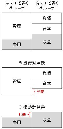 5group