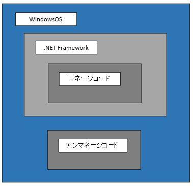 net_framework1