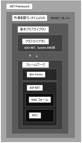 net_framework2