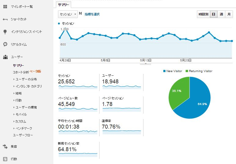 googleanalytics_basic2
