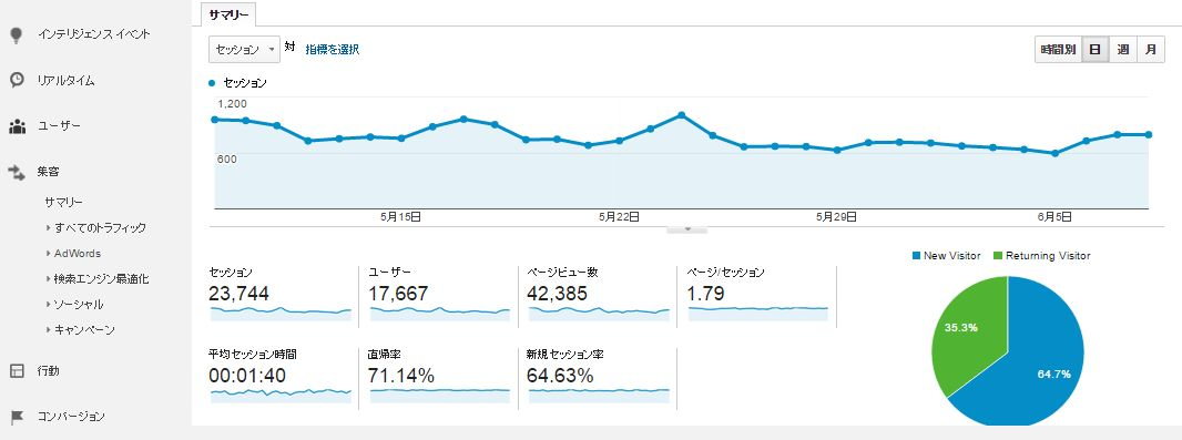 googleanalytics_basic3