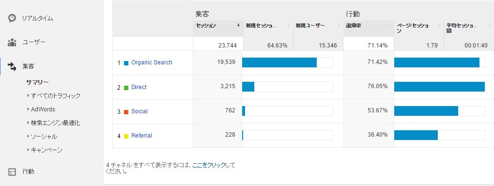 googleanalytics_basic4