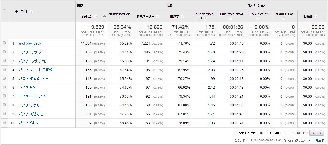 googleanalytics_basic6