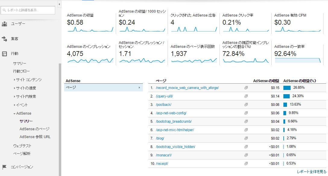 googleanalytics_basic9