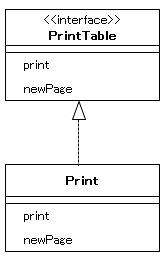 クラス図 (2)