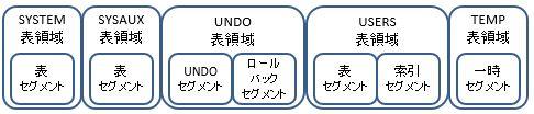 storage_area1