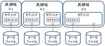 storage_area2