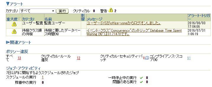 dba_adviser7